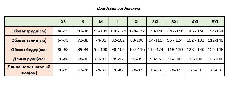 Дождевик раздельный размерный ряд.PNG